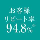 お客様リピート率94.8%※
